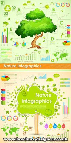 nature infographics suitable for ecological brochure design www.brochure-designers.co.uk #ecologicalbrochure #infographics #naturegraphics