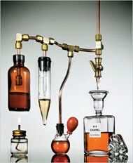 [artifical mixture] is a somthing made up of two or more different substances or material by chemical reaction.