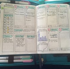 bullet journal organization