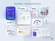 Wireframe Design, Dashboard Design, Android App Design, Mobile App Design, Moodboard App, Software Apps, Web Design, Business Proposal Template, Ui Web