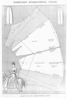 1912 Riding And Cycling Dress Patterns. Thornton's International System of Ladies' Garment Cutting (London, c.1912)