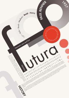 Poster typographique Futura