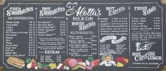 Chalkboard Menu Signs | Recent Photos The Commons Galleries World Map App Garden Camera Finder ...