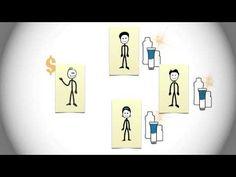 Cómo ganar dinero con Amway - YouTube