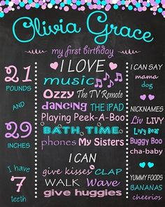 Birthday Chalkboard Poster Sign • General Girl Theme • Free economy shipping • Fast turnaround time • Great customer service • These birthday boards are custom, high resolution digital files that are personalized for each customer upon order