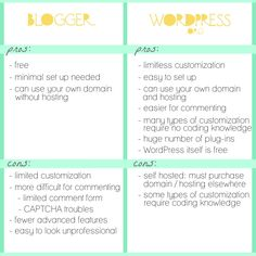 Blogger vs WordPress comparison