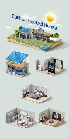 Samsung Smart Grid 2012 by Soongyu Gwon, via Behance Crea Design, 3d Design, Game Design, Isometric Art, Isometric Design, Low Poly, Bienes Raises, Interior Architecture, Interior Design