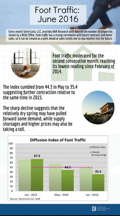 This infographic shows the latest index data along with trends and changes.