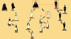Regency Servants: Men in the Household, via Austen Authors