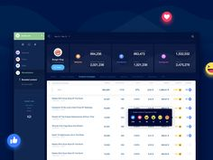 Great work from a designer in the Dribbble community; your best resource to discover and connect with designers worldwide. Dashboard Design, Connect, Designers, Community