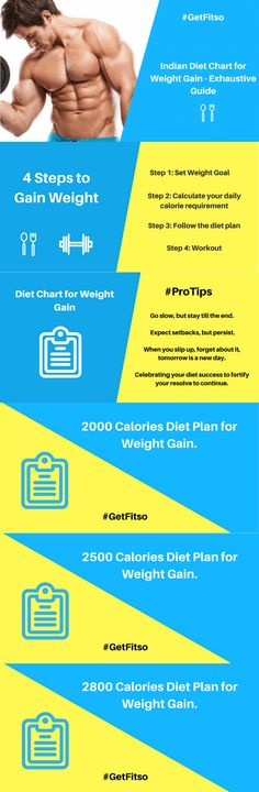 Indian Diet Chart For Weight Gain  Diet Chart Weight Gain And