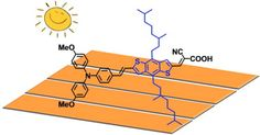 Benzodithiophene based organic dyes for DSSC: Effect of alkyl chain substitution on dye efficiency