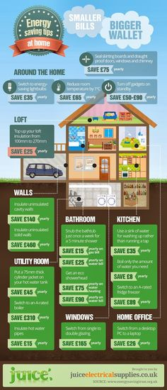 Energy Saving Tips at Home (Infographic)