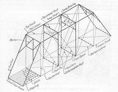 46 Best Physics Balsa Bridge Building Contest images