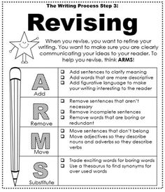 Revising - Mini Anchor Charts for the Writing Process Writing Traits, Writing Strategies, Narrative Writing, Writing Lessons, Writing Workshop, Writing Process, Writing Resources, Teaching Writing, Writing Activities