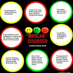 Visit the post for more. Psychosis Symptoms, Bipolar Symptoms, Bipolar Depression Disorder, Anxiety Disorder, Depression Help, Mental Health Training, Mental Health Awareness, Mood Stabilizer, Types Of Stress
