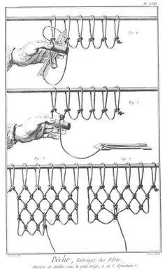 Net Making Diagrams by love_m