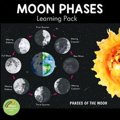 Phases of the Moon Montessori 3 Part Cards by Pinay Homeschooler Shop Water Cycle Activities, Sorting Activities, Continents Activities, Inspired Learning, Montessori Activities, Montessori Materials, Learning Resources, Learning Music, Toddler Learning