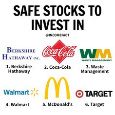 Stock Market Investing, Investing In Stocks, Investing Money, Dividend Investing, Money Makeover, Investment Advice, Financial Tips, Financial Planning, Money Saving Tips