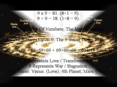 932 Black Hole Mechanics, Star Gate Prophecies, And Opening The Portal T...
