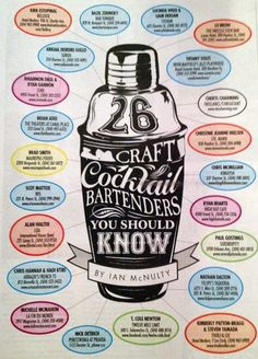 26 Cocktails every bartender should know