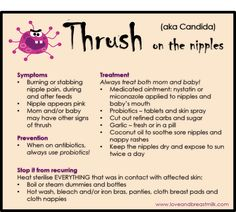 Treatment of nipple thrush