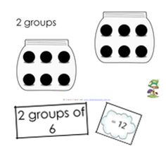 Making Groups of... Multiplication Practice Activity 29 page, printable teacher's resource.    How to page included.    Covers 2 to 12 times tables.    Making groups is an easy way for younger students to understand multiplication concepts. $ Classroom Helpers, Classroom Resources, Math Classroom, Teacher Resources, Classroom Ideas, Common Core Multiplication, Multiplication And Division, Teaching Tips, Teaching Math