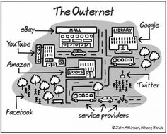 Funny pictures about Do you remember the outernet? Oh, and cool pics about Do you remember the outernet? Also, Do you remember the outernet? Internet Day, Sem Internet, Funny Internet, Facebook Humor, Humor Grafico, Do You Remember, Marketing Digital, Media Marketing, Laugh Out Loud