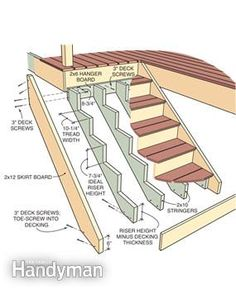 Tips for how to build a deck decking building and woodworking rebuild an old deck with new decking and railings deck stairswood ccuart Gallery