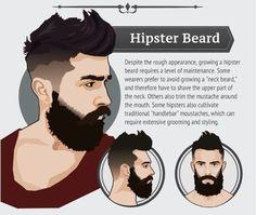 Estilos de barba – Infográfico mostra as últimas tendências