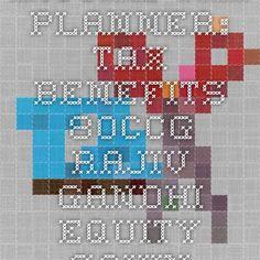 Income Tax Planner: Tax Benefits 80CCG Rajiv Gandhi Equity Savings Scheme