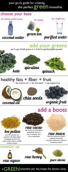 How to green smoothie - a GREEN smoothie per day keeps the doctor away