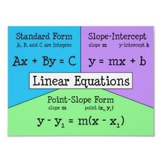 Linear Equations Poster Put the different forms of Linear Equations on your classroom wall! Great for Algebra, Geometry, and Precalculus classes! Math Teacher, Math Classroom, Teaching Math, Classroom Posters, Teaching Ideas, Teaching Geometry, Teaching Methods, Teacher Stuff, Teaching Resources