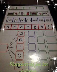 Les syllabes (planche de jeu) IMPRIMÉ ET PLASTIFIÉ  Apprendre à lire avec la méthode syllabique  Planche de jeu à compléter avec les consonnes, les syllabes, les images et les mots  L'enfant choisi une consonne qu'il place au début de la planche, il met ensuite les syllabes et les images avec le son de la syllabe puis le mot correspondant à l image.  Exemple avec la lettre N  l'enfant place les syllabes NA, NE, NI, NO et NU  puis l'image où il entend le son de la syllabe comme par exemple le… Early Literacy, Comme, Alphabet, Images, Teaching, Phonics, Game Boards, Learn To Read, Pen Pal Letters