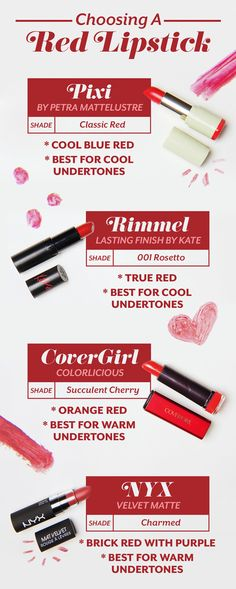 Here's How Different Shades Of Red Lipstick Look On 4 Women Cherry Red Lipstick, Red Lipstick Looks, Orange Lipstick, Lipstick For Fair Skin, Perfect Lipstick, Lipstick Shades, Lipstick Colors, Perfect Makeup, Best Drugstore Red Lipstick