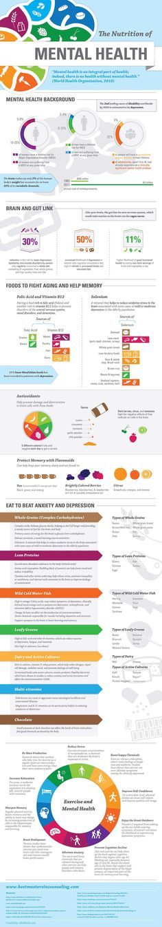 and mental health [infographic] Nutrition of Mental Health. Nutrition of Mental Health. Nutrition And Mental Health, Brain Health, Mental Health Awareness, Gut Health, Health Tips, Health And Wellness, Health And Beauty, Health Fitness, Heart Health