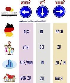 Study German, German English, Learn German, German Language Learning, Language Study, Language Lessons, Deutsch Language, Germany Language, German Grammar