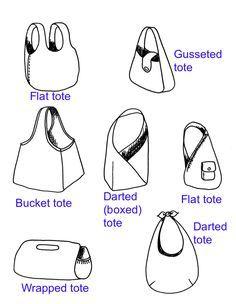 Informações e dicas de construção de bolsas.