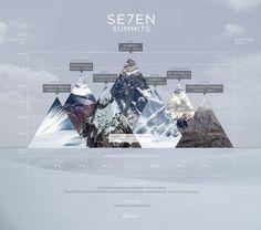 Se7en Summits