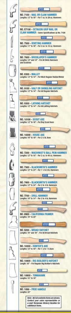 Striking tool hickory wood replacement handles; axe handle, hammer handle #WoodworkingTools