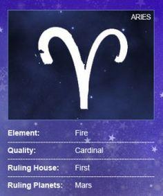 Aries -Horoscope