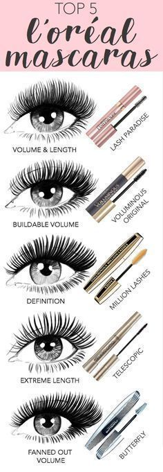 Top 5 mascaras from l oreal paris new lash paradise voluminous original million lashes telescopic and butterfly drugstore makeup makeup tips makeup ideas glam makeup makeup products beauty makeup makeup hacks hair beauty makeup stuff Dupe Makeup, Makeup Hacks, Glam Makeup, Skin Makeup, Makeup Inspo, Makeup Brushes, Makeup Stuff, Makeup Ideas, Makeup Tips And Tricks