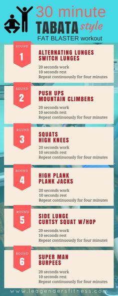 30 minute tabata style fat blaster workout great for runners full body 30 minute workout the four percent Fitness Workouts, Lower Ab Workouts, Butt Workout, At Home Workouts, Fitness Motivation, 30 Minute Hiit Workout, Tabata Cardio, Hiit Workouts Fat Burning, Home Workout Plans
