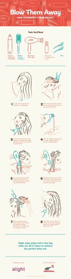 Blow Them Away: Tools and Tips to Perfect The Blow-Out [Infographic]