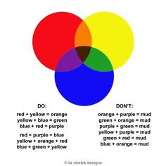 Super Simple Color Theory