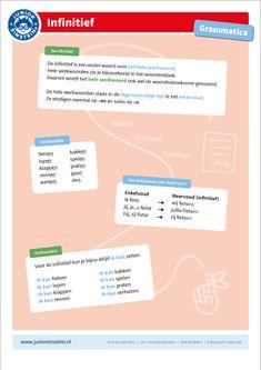 Co Teaching, School Hacks, Grammar, Einstein, Language, Learning, Kids, Dutch, Bb