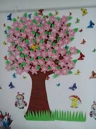 Image Result For Spring Day Classroom Decor Ideas Education