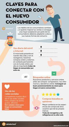 4 claves para conectar con el nuevo consumidor #infografía Digital Marketing Logo, Marketing Online, Inbound Marketing, Business Marketing, Business Tips, Social Media Marketing, Content Manager, Coaching, Community Manager