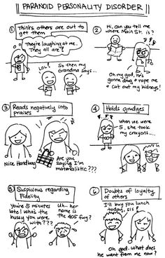 Paranoid Personality Disorder Cartoon