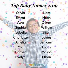 The top baby names in the US are here! Liam is once again the most popular name for boys, but Olivia takes the top spot for girls from former frontrunner Emma. Click through to read more! #babynames #popularbabynames #populargirlnames #popularboynames Top 10 Girls Names, Top 10 Baby Names, Baby Girl Names, Popular Girl Names, Most Popular Names, Celebrity Baby Names, Celebrity Babies, Chip And Joanna Gaines, Miracles Happen